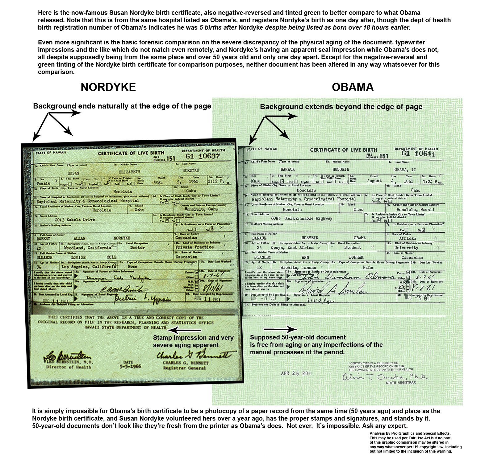 Give us liberty plus more proof from other experts that obama adobe software engineer doubts obama birth certificate concludes something digital came between the paper and the glass by dr jerome corsi wnd xflitez Choice Image