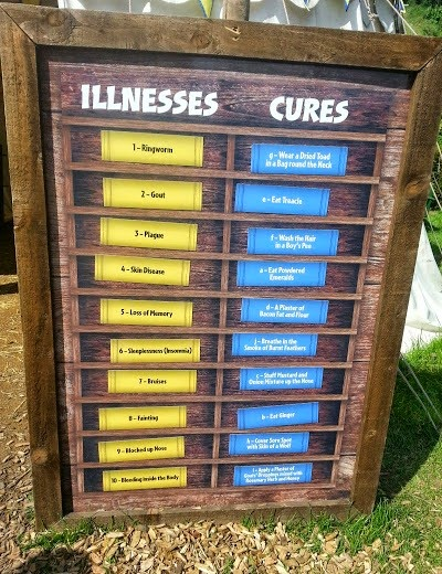 Warwick Castle Review - Measly Middle Ages ailments and cures