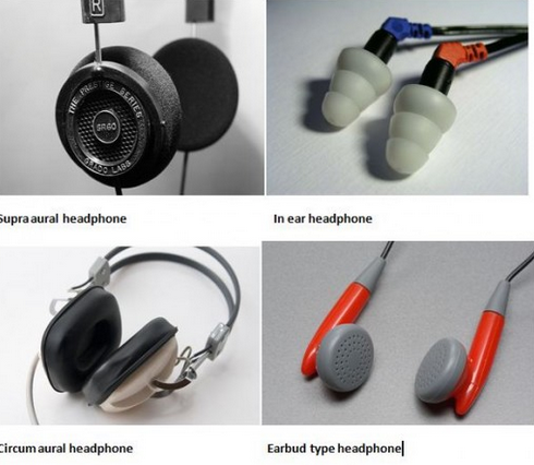 How Headphone Works