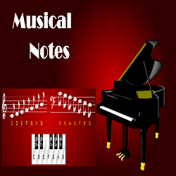 Musical Notes (Fun Educational Music Game)
