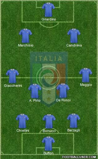Itália formação 3-4-2-1 jogo semi final copa das confederações 27 de junho