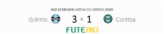 O placar de Grêmio 3x1 Coritiba pelas oitavas de final da Copa do Brasil 2015.