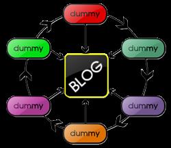 Dummy Blog