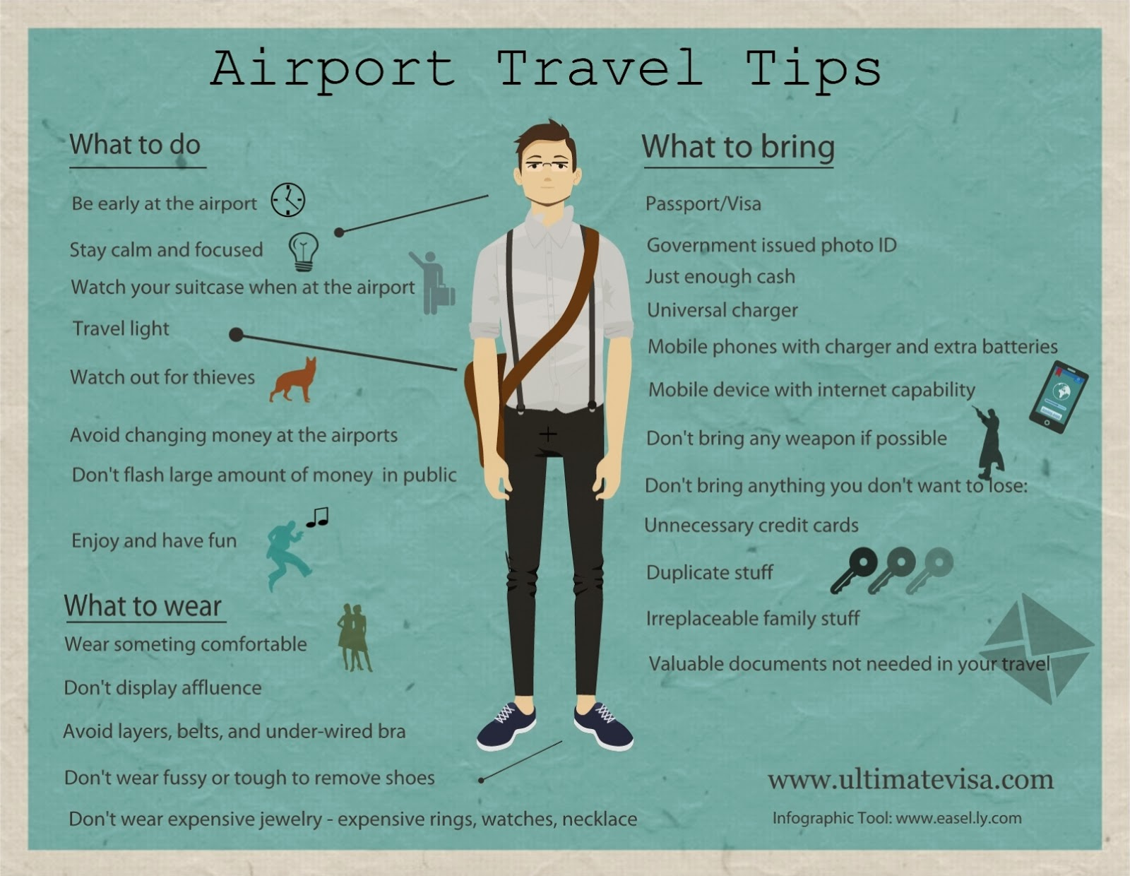 INFOGRAPHIC] USEFUL TIPS AT THE AIRPORT