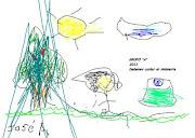 . dibujos los niños y niñas dicen muchas cosas de si mismo.