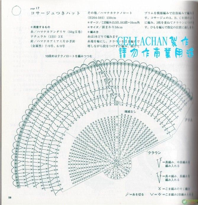 Вязание полей для шляпок крючком 939