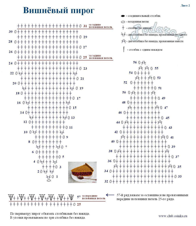 Амигуруми пирожные схемы