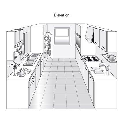 Cocinas En Paralelo | Cocinas Alargadas Es Mi Casa Es Mi Mundo Es Mi Universo