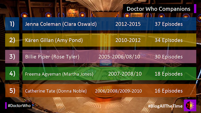 DW_Longest_Lived_Companions_Revived_Series