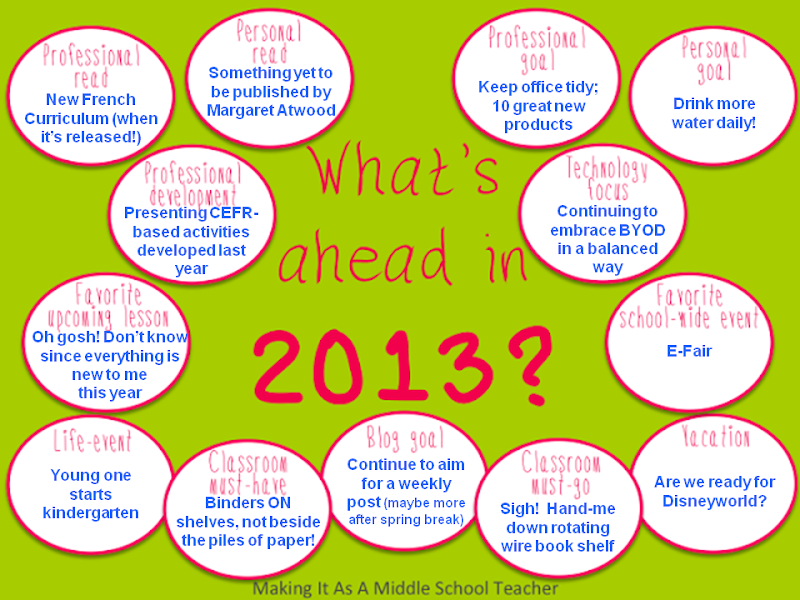 What's Ahead in 2013?