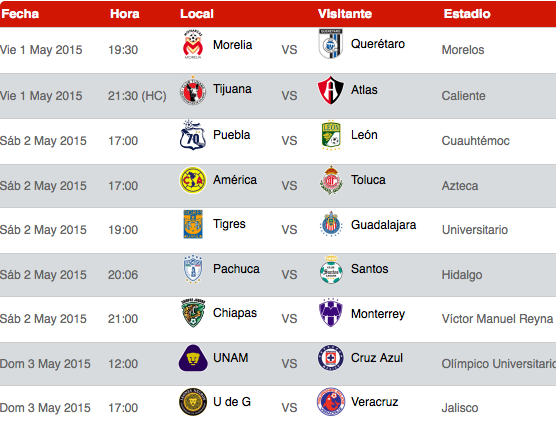 ... jornada 16 del Torneo Clausura 2015 de la Liga MX del fútbol mexicano