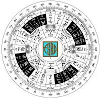 arti nomor hp menurut feng shui