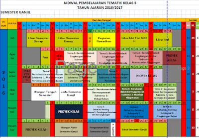 Jadwal Pelajaran Kurikulum 2013 Tematik Excel SD Kelas 1,2,4 Dan 5