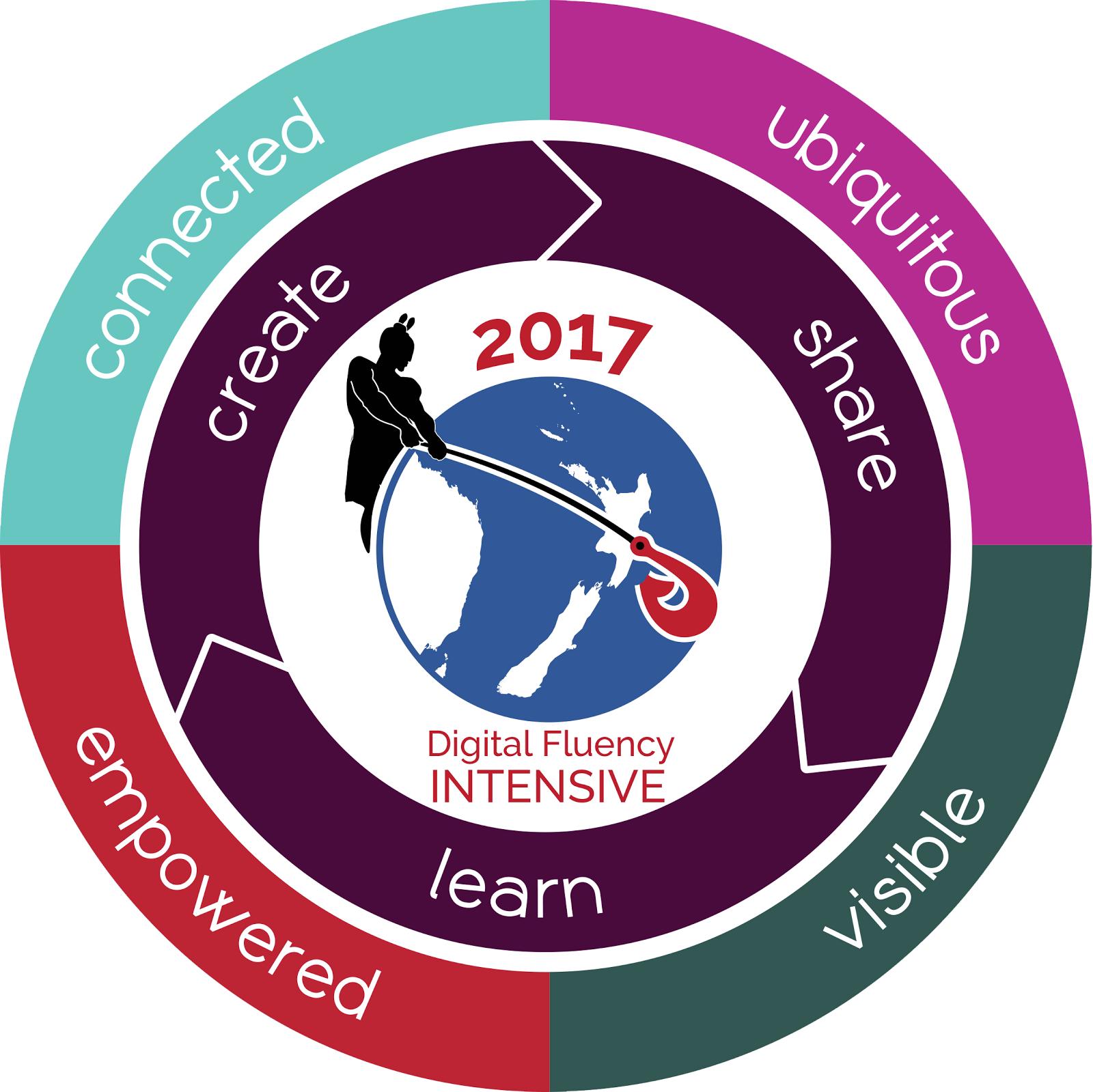 Manaiakalani Digital Fluency Intensive 2017