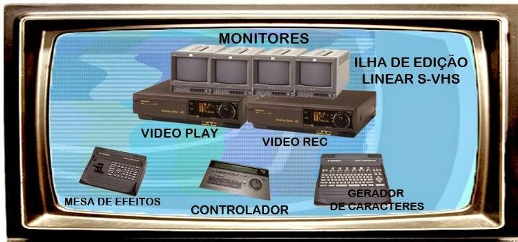 ILHA LINEAR S-VHS