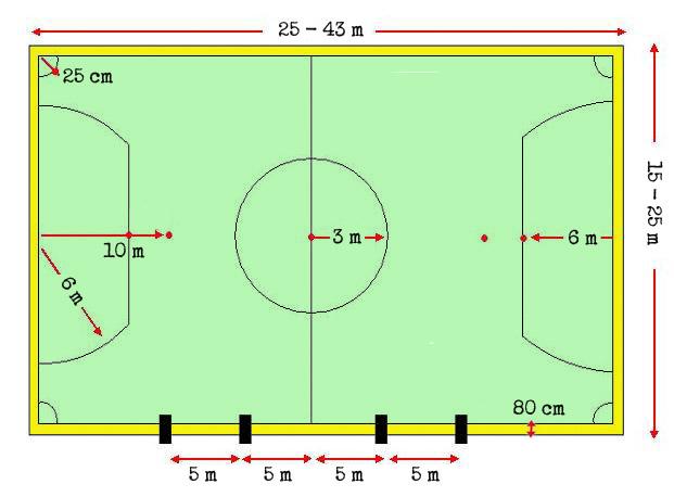 Ukuran Lapangan Futsal | Bens-Java