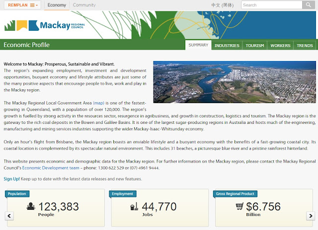 Mackay Economic Profile