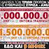 9 δισ. € δόθηκαν τους τρεις πρώτους μήνες για την αποπληρωμή του χρέους