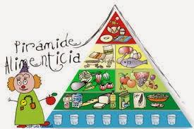 https://www.dropbox.com/s/wswohk5k9da5wg3/alimentacion_saludable%5B1%5D.pdf