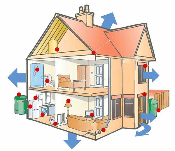 Ahorrar calefacci n en casa ideas para decorar dise ar - Sistemas de calefaccion para casas ...