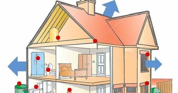 Ahorrar calefacci n en casa ideas para decorar dise ar - Disenar tu casa ...