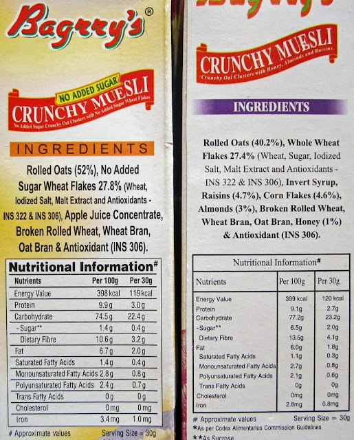 nutrition information for types of muesli