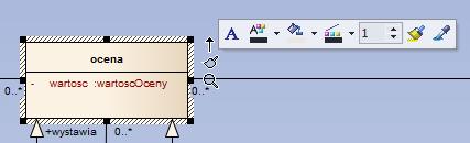 Element - zmiana stylu wyświetlania na diagramie