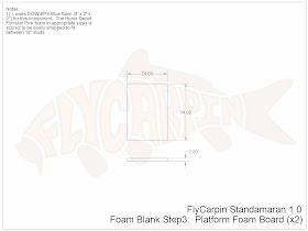 Standamaran SUP Plans Foam Blank Step 3