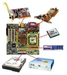 Rekomendasi spesifikasi hardware komputer rakitan