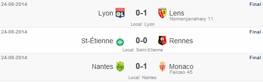 Campeonato Francês 3° Rodada 2014/15