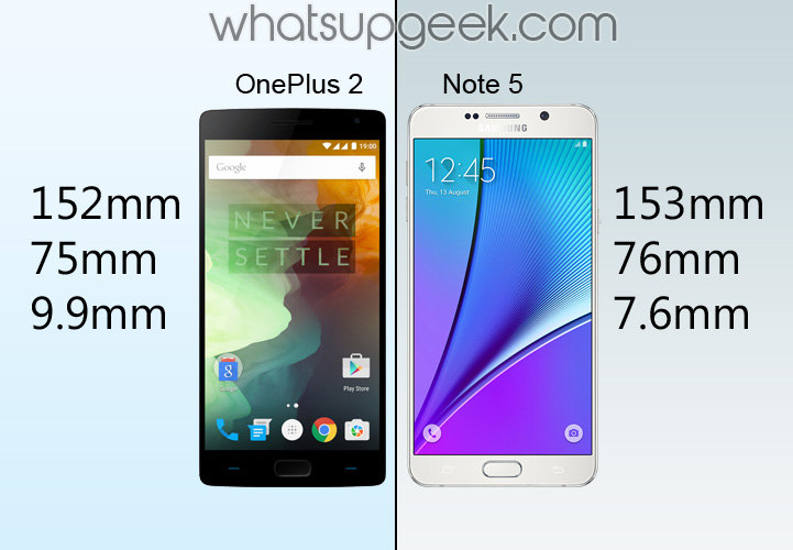 Samsung Galaxy Note 5 vs OnePlus 2 complete comparision ~ WHATSUPGEEK
