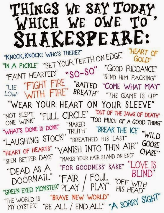 shakespeare language slang and sexual language