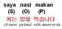 pola kalimat bahasa korea
