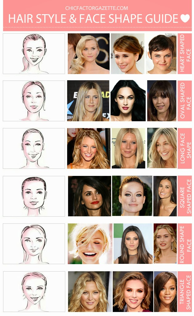 And Face Shape Hairstyles