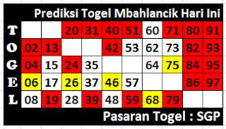Prediksi+Togel+Sgp+Rabu+2+oktober