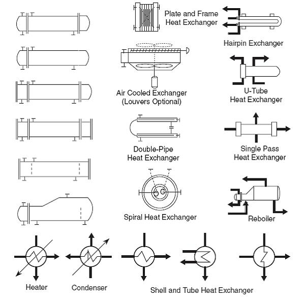 common process equipment symbols used in developing process flow cooling towers symbols