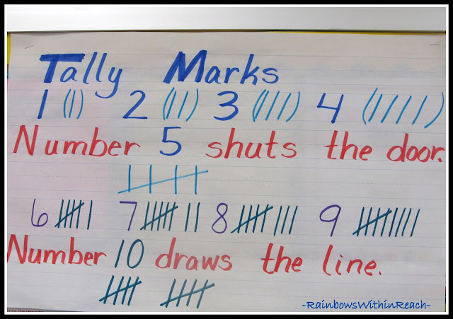 photo of: Anchor Chart on Tally Marks via RainbowsWithinReach