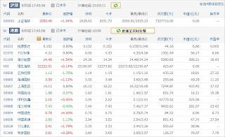 中国株コバンザメ投資ウォッチ銘柄watch20130805