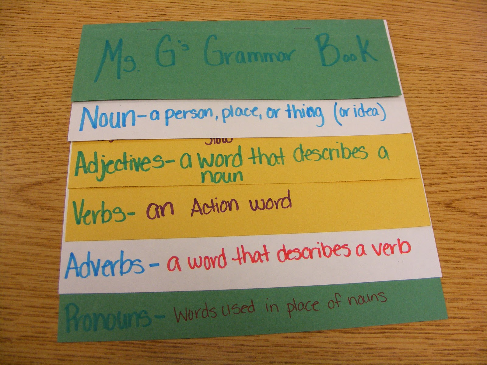 teaching with grace language arts tuesday more foldables