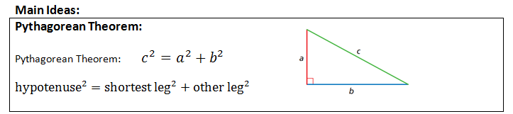 pythagorean theorem assignment Pythagorean theorem assignment copyright © prealgebracoachcom 5 answers: identify whether the following triangles is a right triangle using pythagorean theorem.