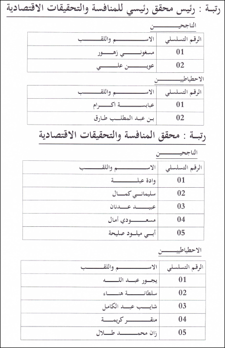 نتائج مسابقة التوظيف في مديرية التجارة لولاية الوادي 2013 4.PNG