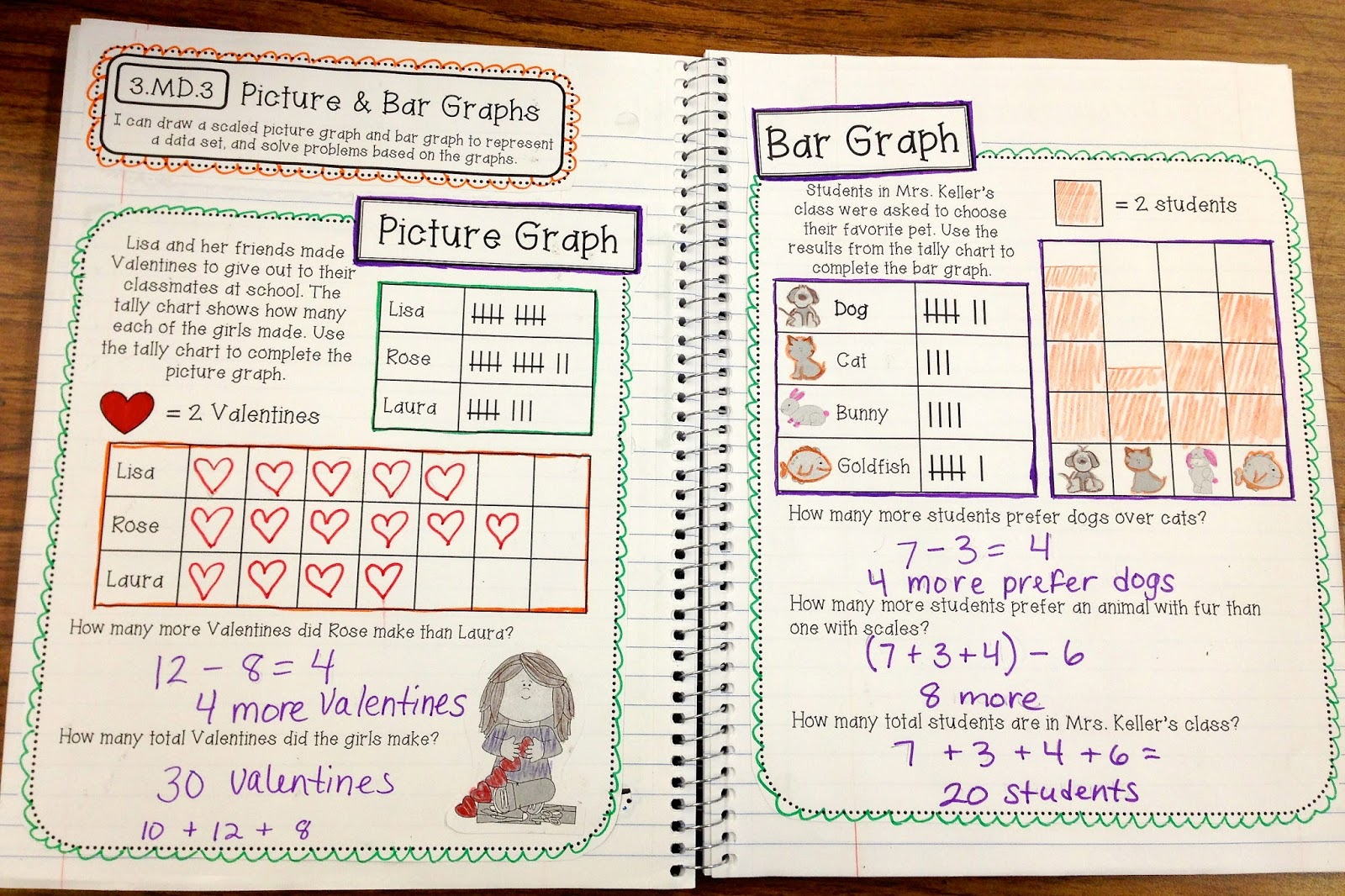 Editing worksheets for 3rd graders