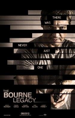 Phim Di Sản Của Bourne
