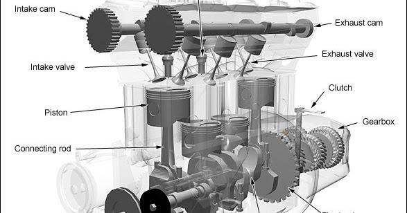 Mechanical Engineering  4