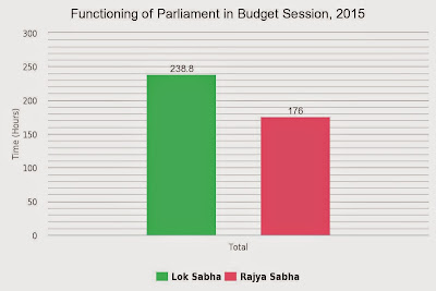 parliament functioning