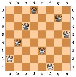 8 ферзей на шахматной доске
