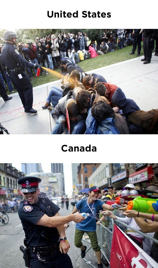 Police - USA vs Canada