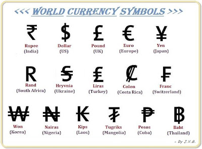 My Knowledge Book: World Currency Symbols...........!!!!