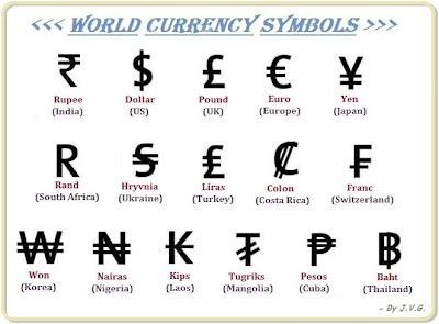 Simbol bitcoin forex