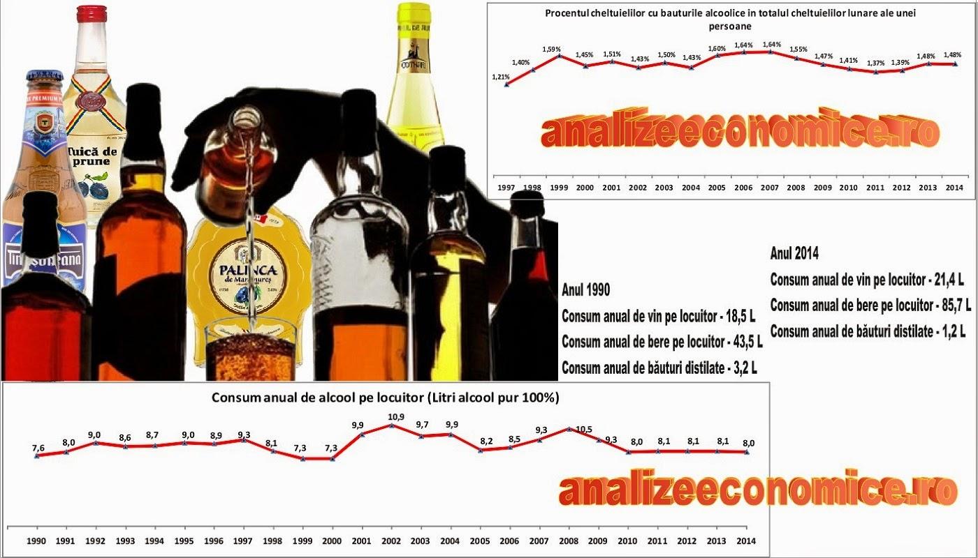 Unde scârțăie tare clasamentul consumului de alcool realizat de OMS.